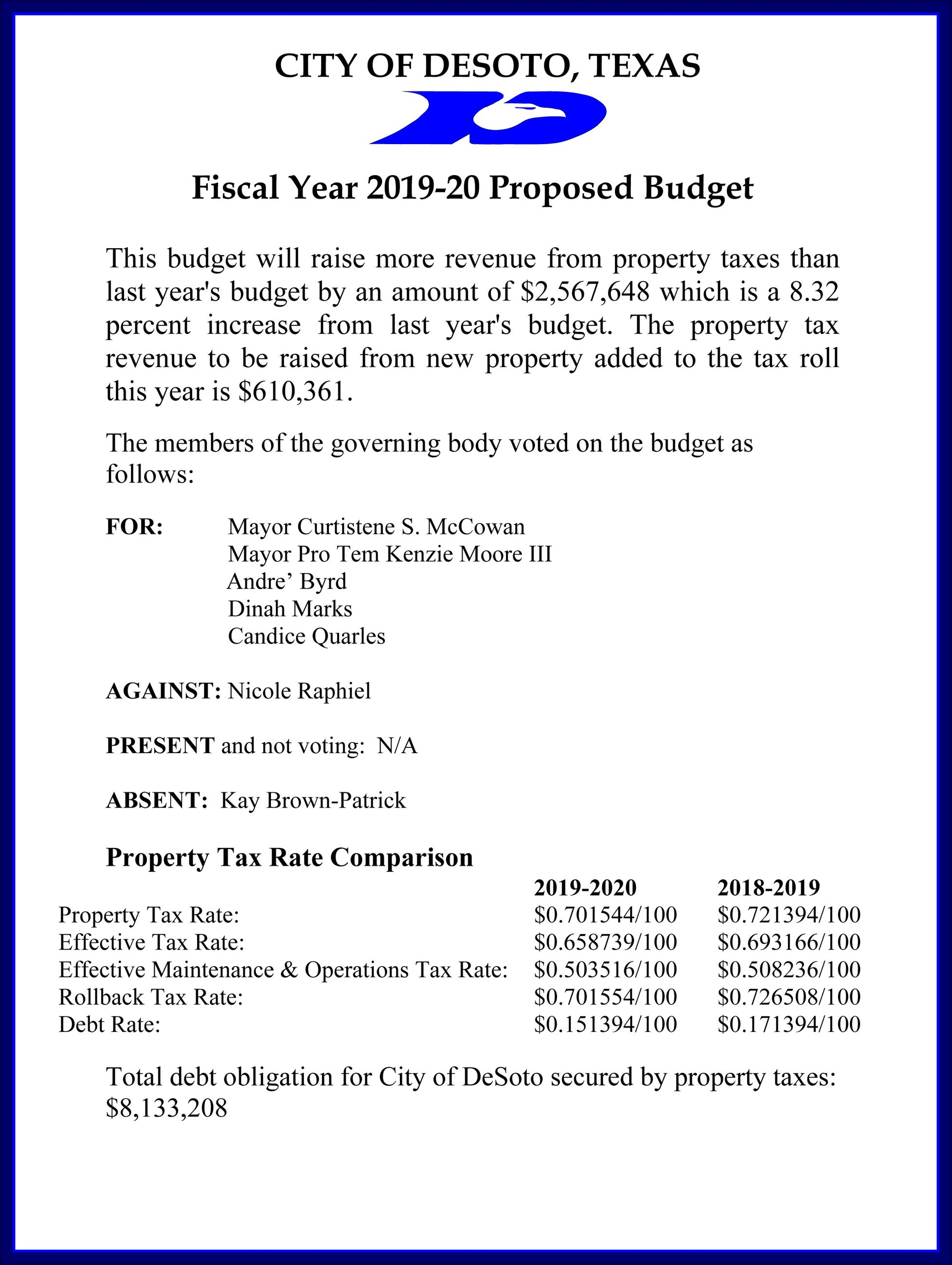 revised Budget For Adopt Cover Tax Year 2019 Fiscal Year 2020 dallas county
